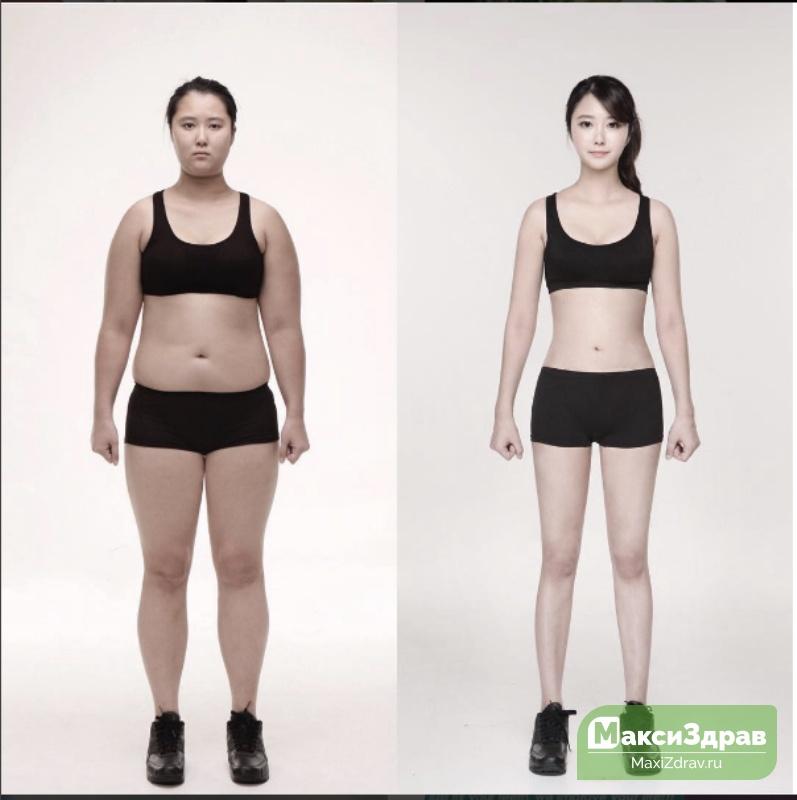 Лечебное Голодание Похудела На. Правильное лечебное голодание для похудения и очищения организма
